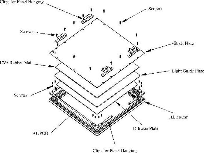 LED Panel Light Product Structure.jpg