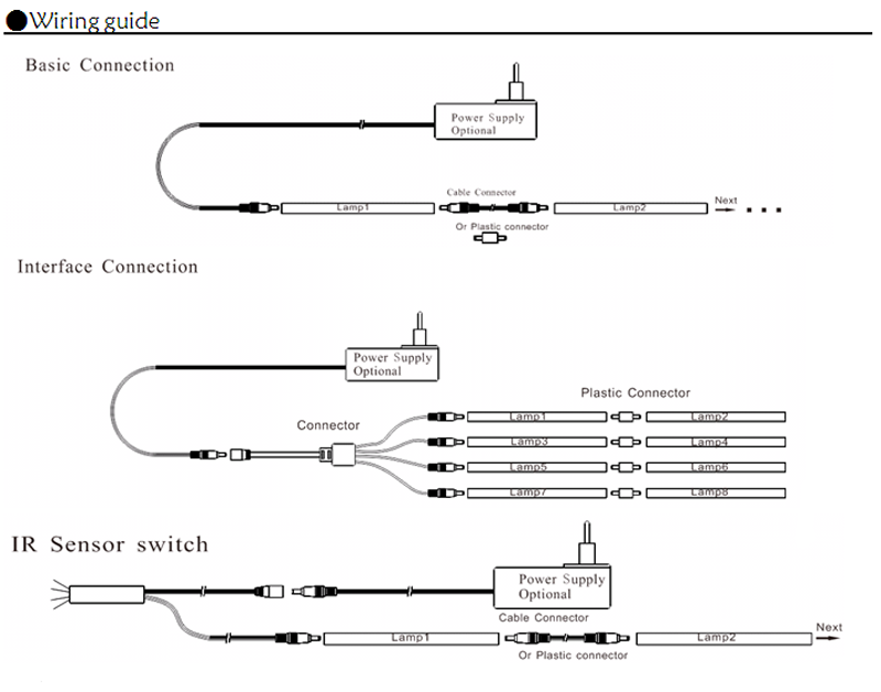 wiring guide.png